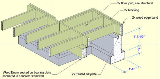 Рисунок 18. Аксонометрический чертеж фундаментной части созданный с помощью бегущей рамки и нового инструмента ArchiCAD 12 - 3D-документ