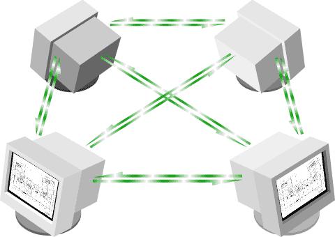 Рис. 1. Традиционный метод совместной работы