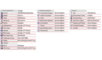 Технология OpenBIM, построенная на стандарте IFC. Часть 1